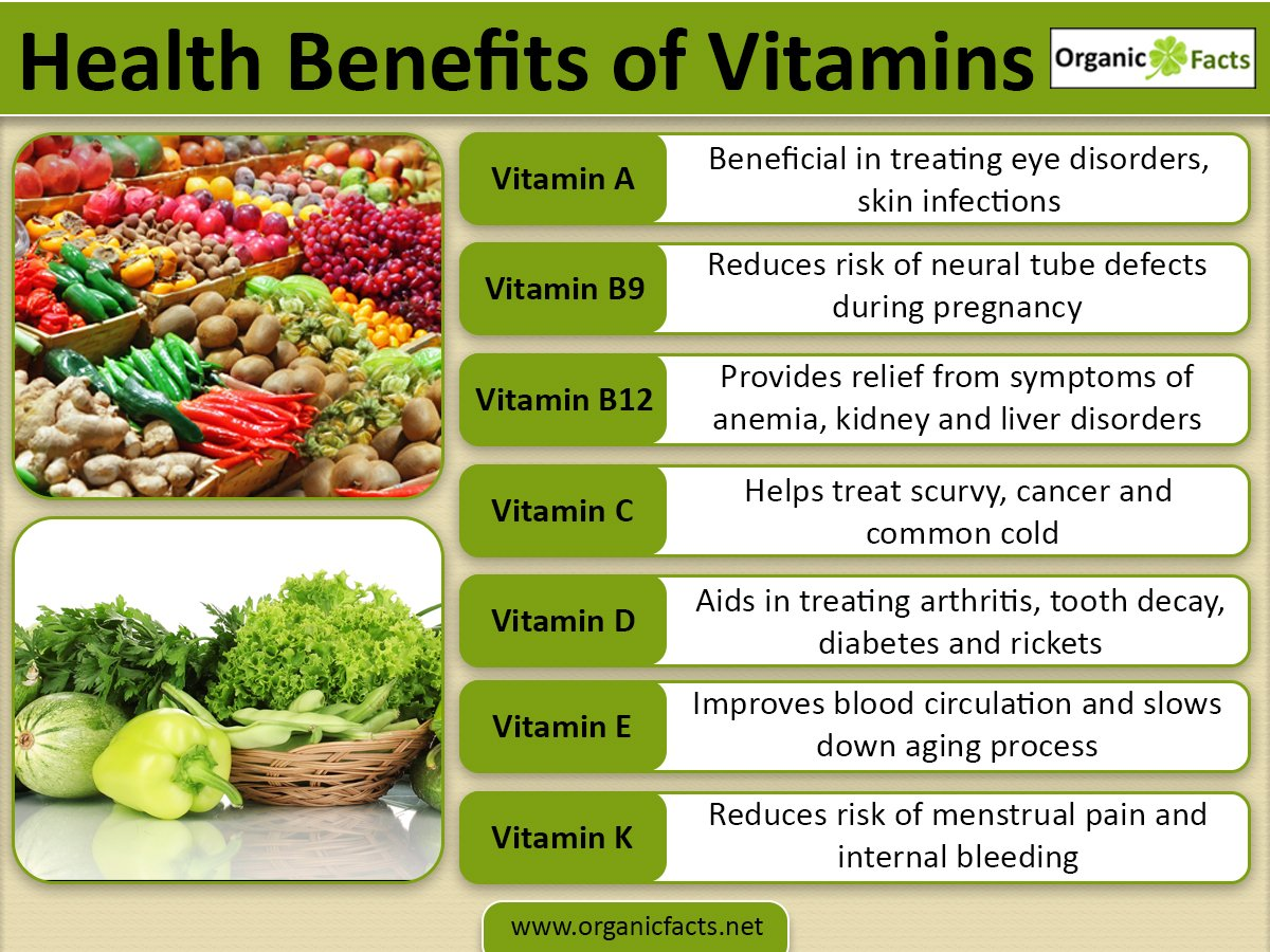 Why Should We Eat Vitamin E Rich Food